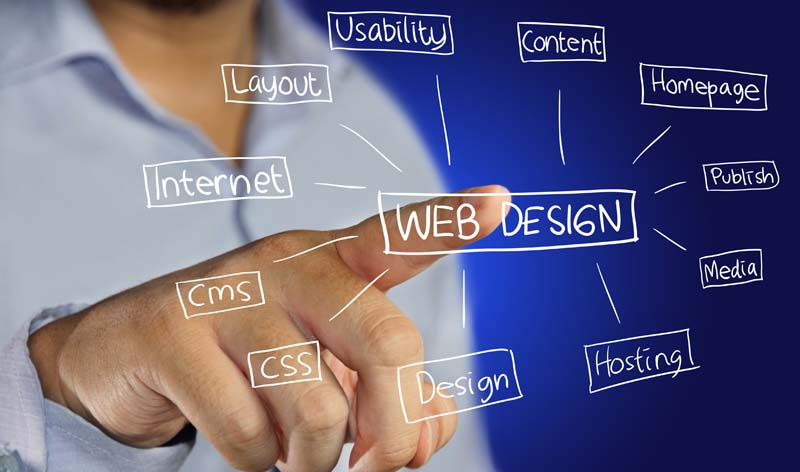 Business concept image of a Web Design icon